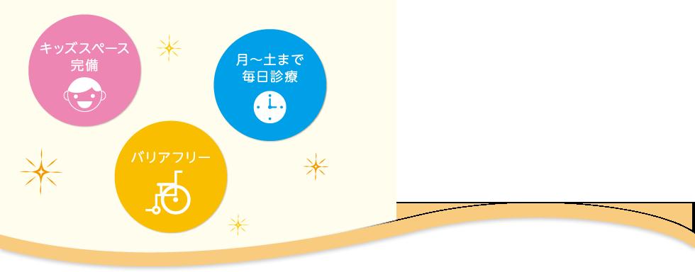 キッズスペース完備・月〜土まで毎日診療・バリアフリー